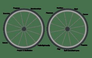 Wheels To Wellness, by Lori Ann King