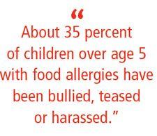 Food Allergy Bullying