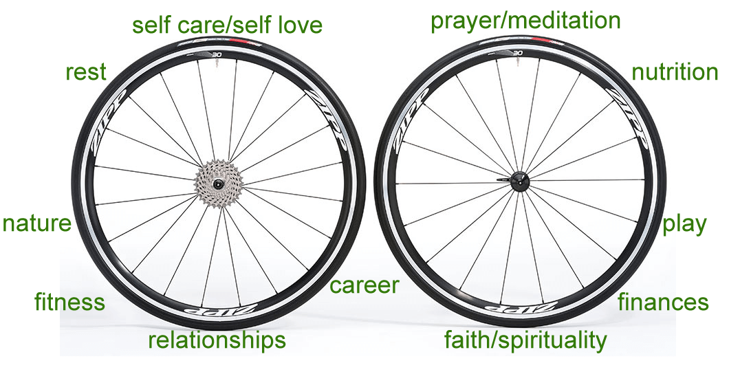 Finding Your Balance – Know the Spokes on Your Wellness Wheel